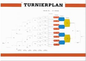 Dart Turnierplan 32 Kostenlos