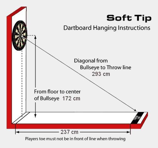 Abstand Dartboard